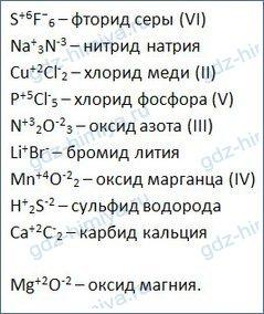 Как определитб степень окисления хлорида железа 2